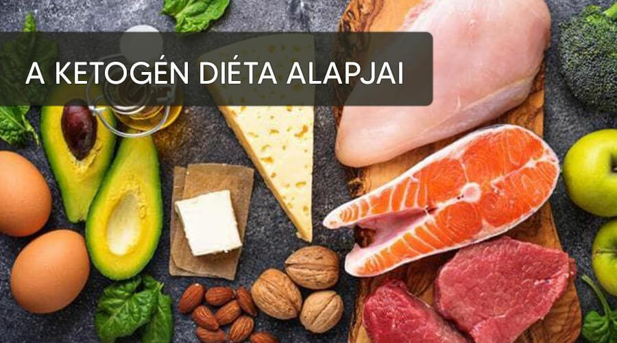 Hallottál már a ketogén diétáról?