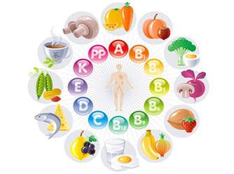 A legfontosabb ásványi anyagok a szervezet számára.